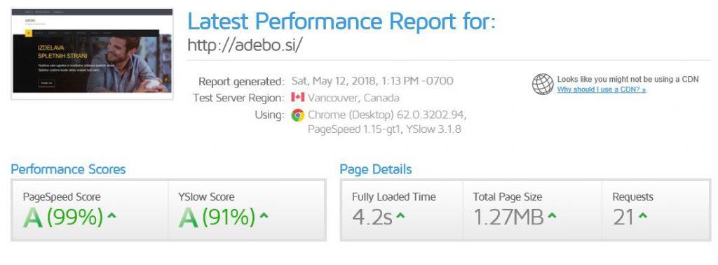 ADEBO on-site optimizacija