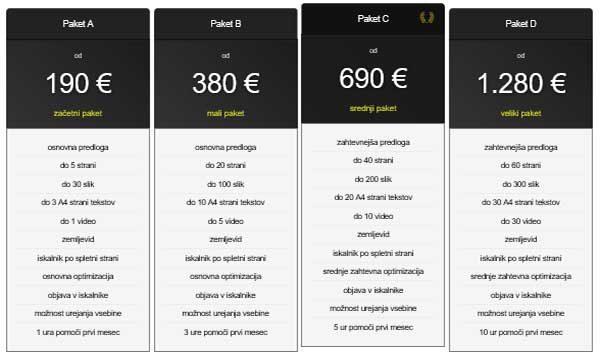 ADEBO cenik izdelave spletne strani